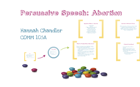 persuasive speech for abortion