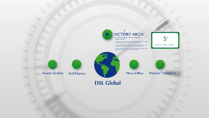 Company Profile - Victory Arch by Victory Arch on Prezi