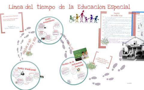 Línea del Tiempo de Educación Especial by Saylen V. on Prezi