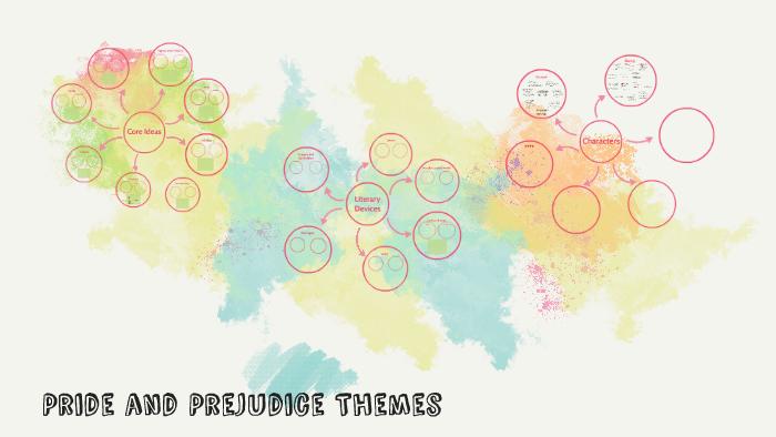 prejudice themes