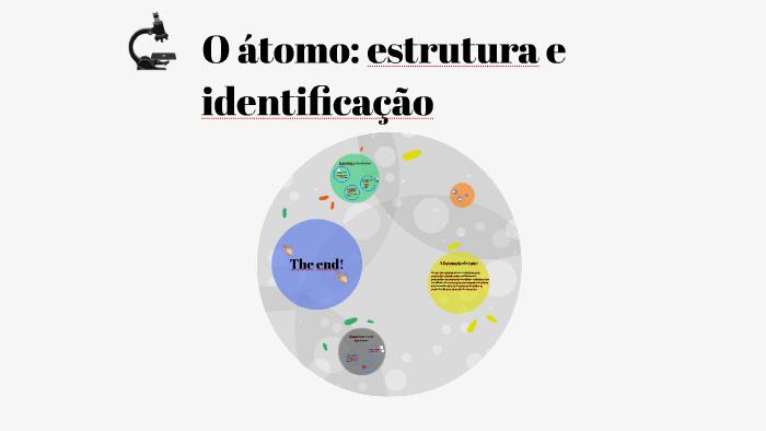 O átomo Estrutura E Identificação By Ariadna Danyele On Prezi
