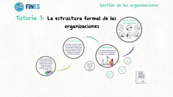 La Estructura Formal De Las Organizaciones By Antonella