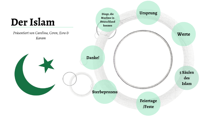 islam ehrentitel