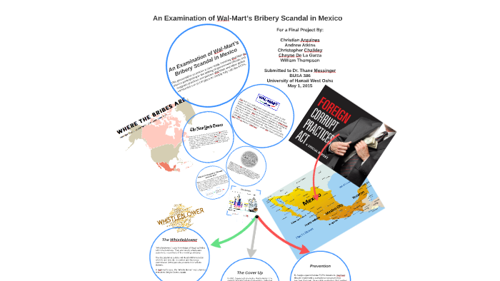 An Examination Of Wal Mart S Bribery Scandal In Mexico By
