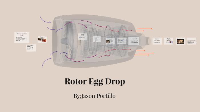 cbdfioxbizannaumnxnz7qczyd6jc3sachvcdoaizecfr3dnitcq_3_0 rotor egg drop by on prezi