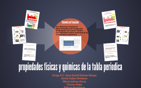 propiedades fisicas y quimicas de la tabla periodica by tiffany rodriguez on prezi