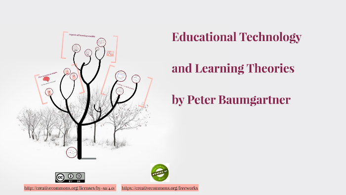 learning theories related to educational technology
