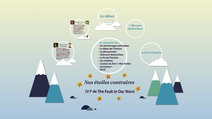 Citation Film Etoiles Contraires Infos Et Ressources
