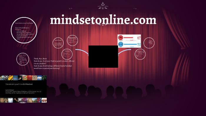 mindsetonline com by Christine Kelly on Prezi