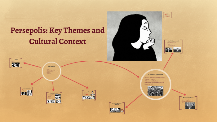 Persepolis Key Themes And Cultural Context By Cochi Piccolo