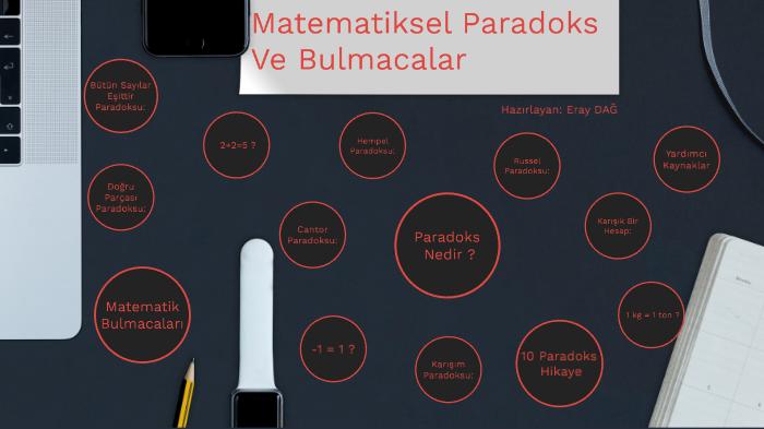 Matematiksel Paradokslar Ve Bulmacalar By Eray Dag On Prezi Next