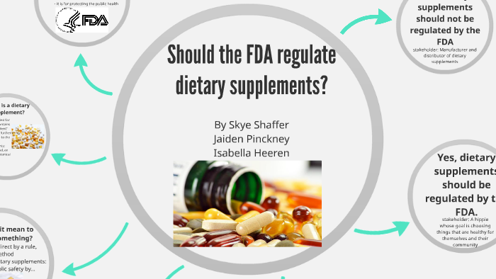 what is a dietary supplement fda