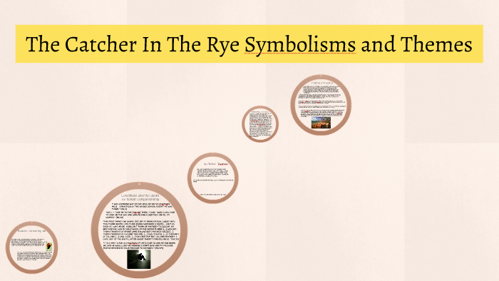 catcher and the rye themes