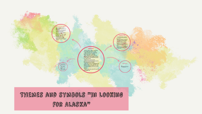 "Looking For Alaska Symbols: Themes And Symbols In ""Looking For Alaska"" By Carlee Smith"