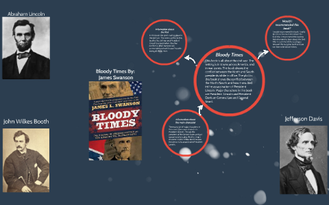 Bloody Times By James Swanson By Max Hill On Prezi