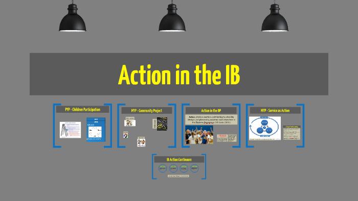 MYP Arts Workshop - Action in the IB by Glen Fleury on Prezi