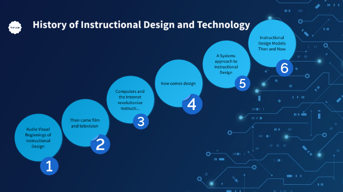 History Of Instructional Design And Technology By Kokila Ravi On Prezi Next