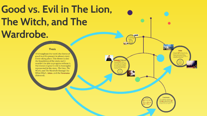 Good and evil essay