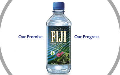 Fiji Water Bottle 1 By Sara Wylie On Prezi