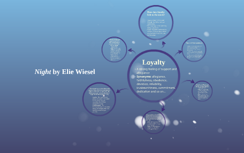 Loyalty In Night By Elie Wiesel By Arsh Singh On Prezi