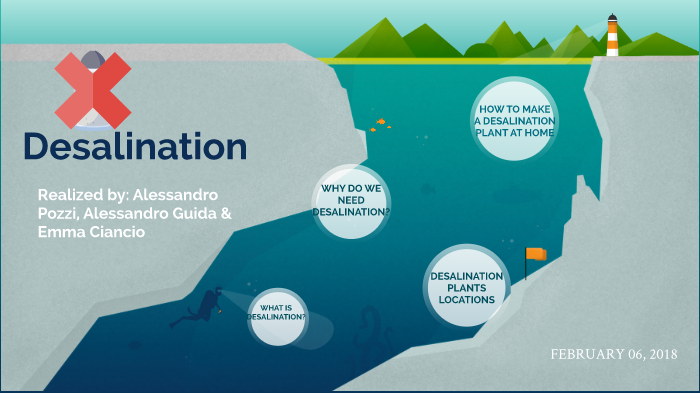 why do we need desalination
