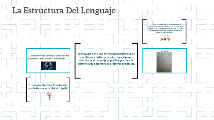La Estructura Del Lenguaje By Marina Amaro Ramos On Prezi