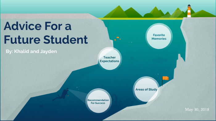 Advice For A Future Student By Jayden Jongchan Lee On Prezi Next