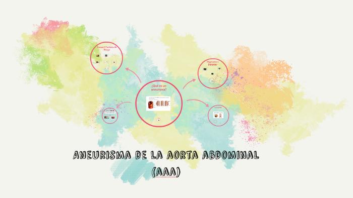 aneurisma aorta abdominal signos sintomas