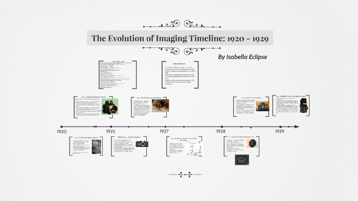 the evolution of imaging timeline  1920
