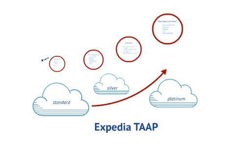 Expedia TAAP by Mie Schou on Prezi