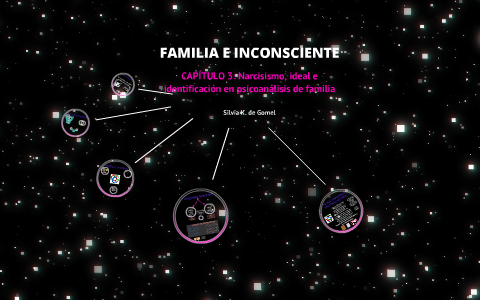 Familia E Inconsciente I Berenstein By Bety A On Prezi