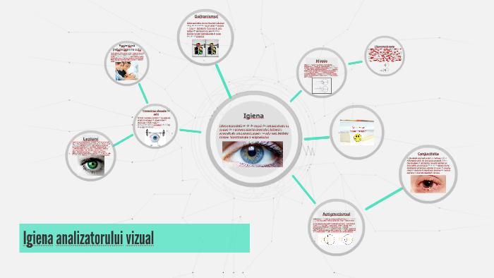 reguli de igiena a organului vizual)