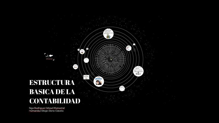 Estructura Basica De La Contabilidad By Diana Hernandez On Prezi