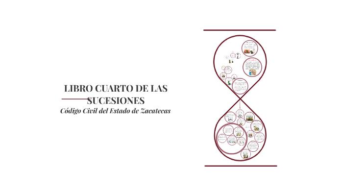 LIBRO CUARTO by marilyn arce on Prezi