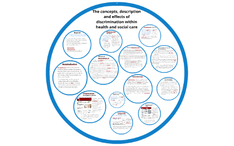 disempowerment health and social care