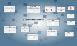 1 2 Estructuras Dinámicas By Z O R M On Prezi