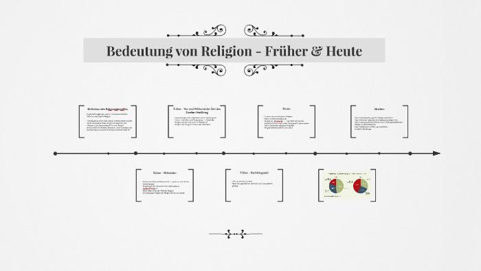 bedeutung von religion fr her heute by tatjana biegel on prezi