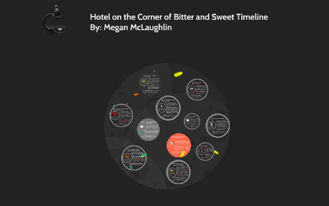 Hotel On The Corner Of Bitter And Sweet Timeline By Megan