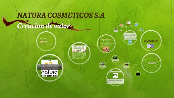 Natura Cosmeticos S A By Prezi User On Prezi
