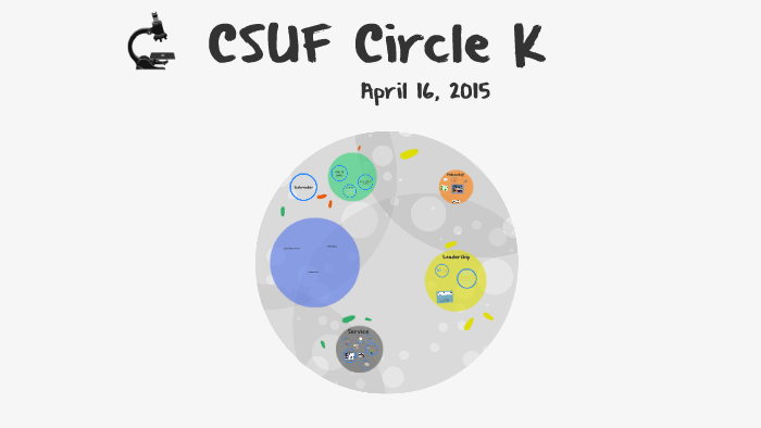 CSUF Circle K by CSUF Circle K International on Prezi