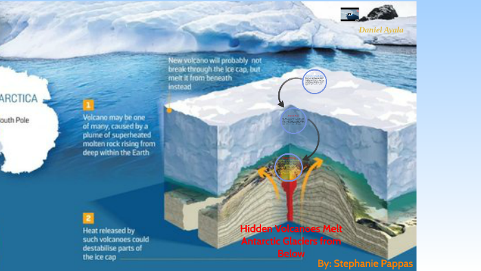 Hidden Volcanoes Melt Antarctic Glaciers from Below by Daniel Ayala on  Prezi Next