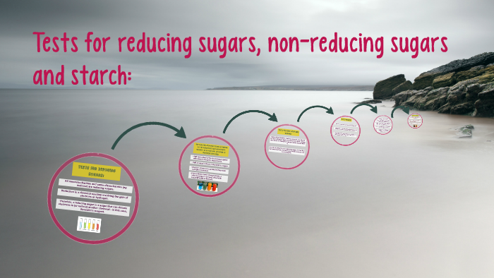 test for reducing and nonreducing sugars