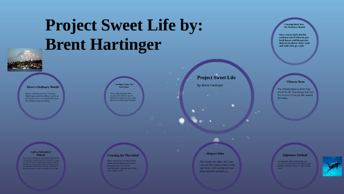 Project Sweet Life By Jared Strahle On Prezi