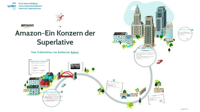 Amazon- Eine Firma der Superlative by Katharina Rohrer on Prezi