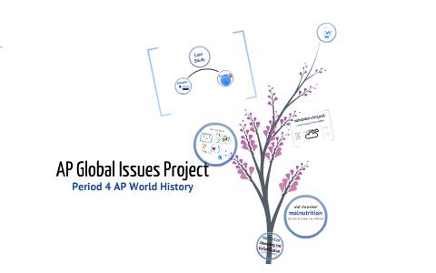 AP Global Issues Project by Arrou Keys on Prezi