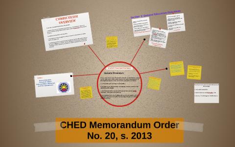 CHED Memorandum Order No  20, s  2013 by joy barillo on Prezi