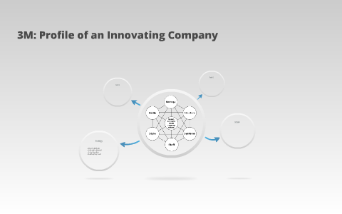 3M: Profile of an Innovating Company by Kamilla Nicolaisen