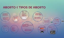 Aborto Tipos De Aborto By Laura Norma