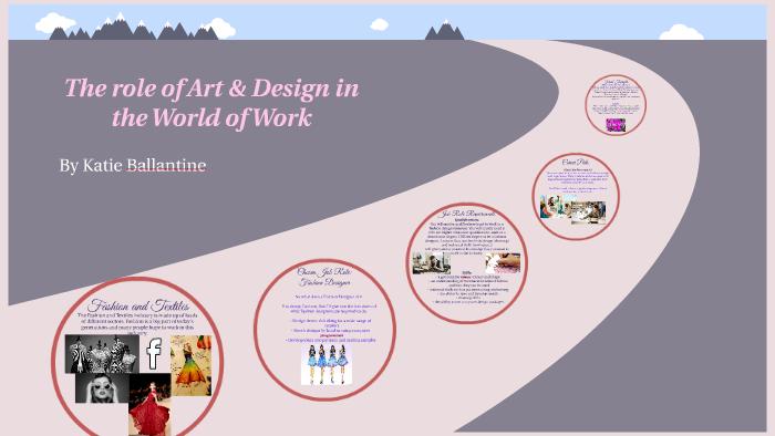 Fashion Designer Powerpoint By Amai Johnston