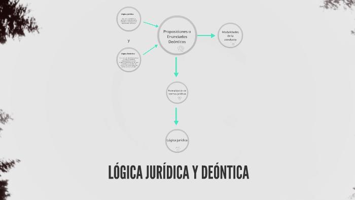Lógica Jurídica Y Deóntica By Juli Velasquez On Prezi